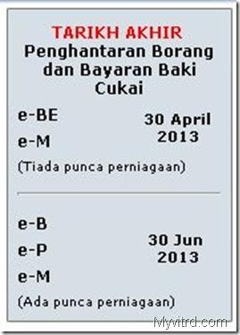 Tarikh akhir bayar cukai 2012