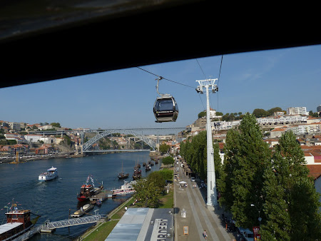 Cable car Gaia next to Douro