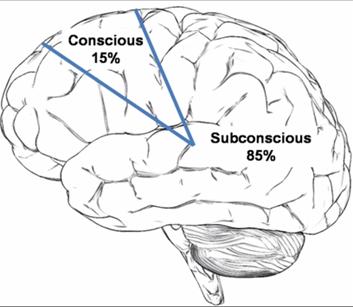 Βιώστε τη δύναμη του υποσυνείδητου μυαλού
