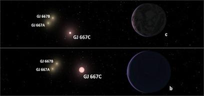 dois novos exoplanetas ao redor da estreala GJ 667C
