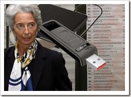 lagarde's list