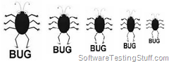How to prioritize bugs numerically - An effective way of prioritization of bugs