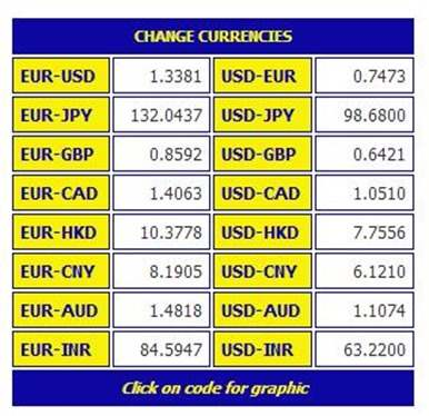 cambio-valute-widget