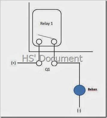 Pemrograman plc zelio menggunakan zelio logic orang gak pengen go blog dari gambar 4 dapat diketahui bahwa sebenarnya pada terminal keluaran plc zelio hanya dihubungkan seperti saklar jadi jika ingin memberikan beban pada ccuart Gallery