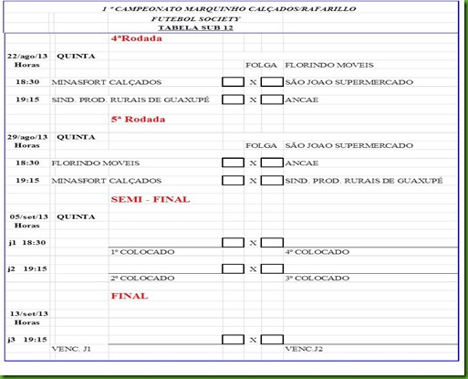 Tabela-Sub 12-b