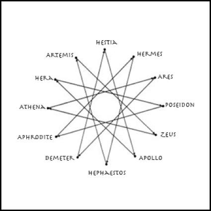 Meditation star