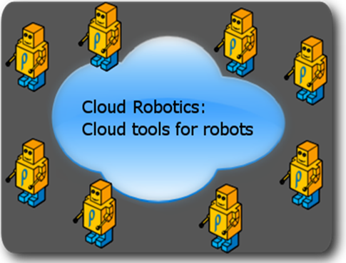 cloud-robotics