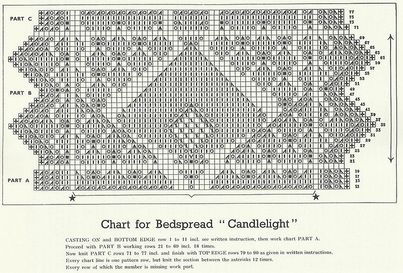Схема вязания спицами ажурный шарф 13 фотография