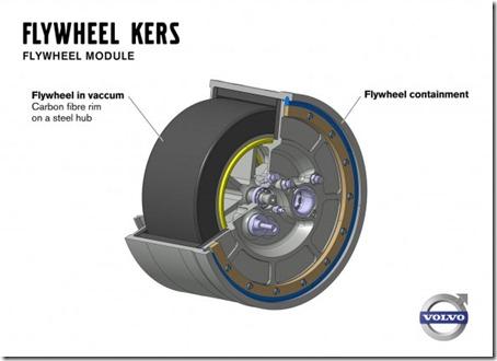 Volvo-Flywheel-KERS-Flywheel-Module