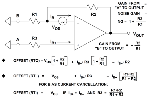Op amp total offset voltage model