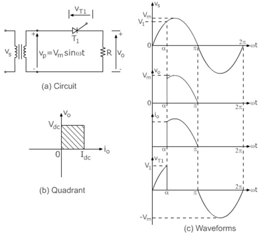 Principles of phase-controlled converter operation