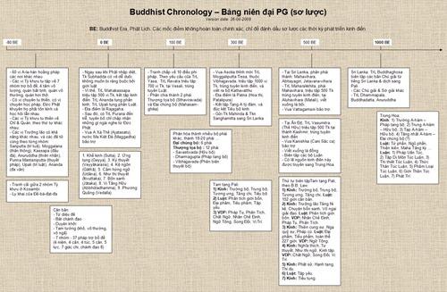he-thong-bieu-do-phat-giao (2)