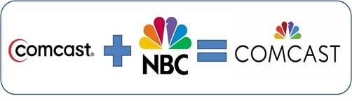 Comcast logo new