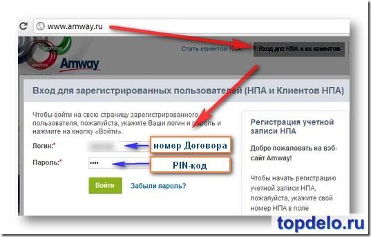 site-login