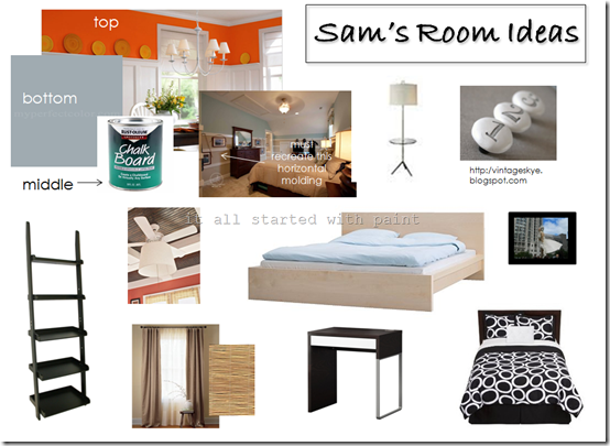Teen Room Inspiration Board
