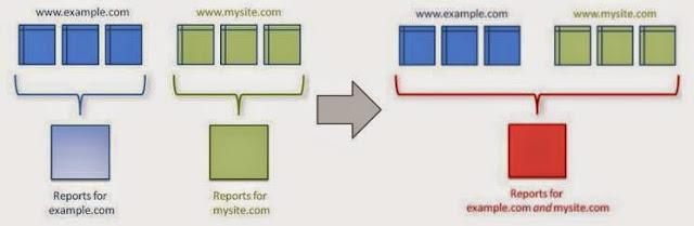 跨網域追蹤設定原理.jpg