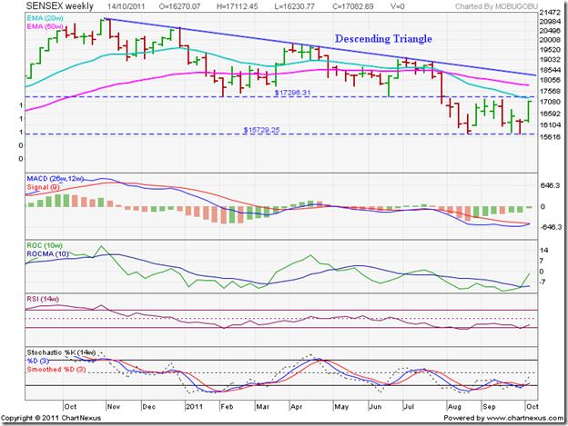 Sensex_Oct1411
