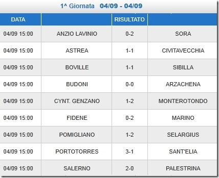 Risultato e classifica del campionato di serie D del girone G dopo la prima giornata del