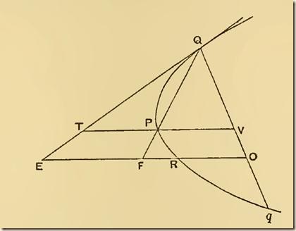 Archimedes.QuadratureParabola.P5