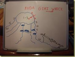 Kuda Giri Wreck Dive Plan