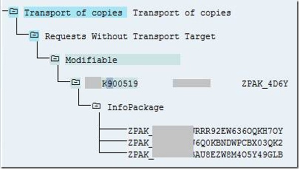 Import InfoPackages as Transport of Copies