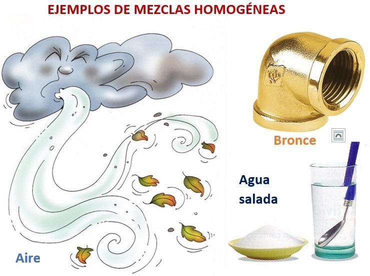 Tipos de mezclas quimica quimica inorganica for Que tipo de mezcla es el marmol