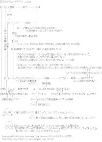 [AA]図でわかるコードギアス  ver.3,5