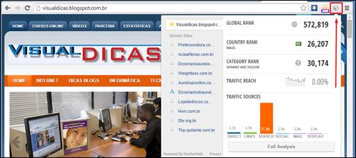 Espie seus blogs concorrentes - Visual Dicas
