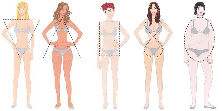 tipos-de-corpo-medidas-roupas