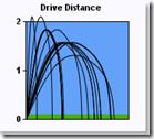 drivedist_try2