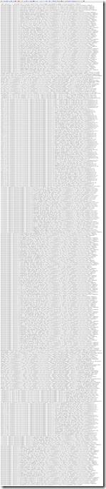 tampilan isi file sitemap