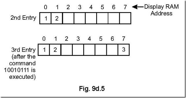 8279: Programmable Keyboard/Display Interface ~ 8051