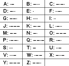 Sheva Apelbaum Morse Code