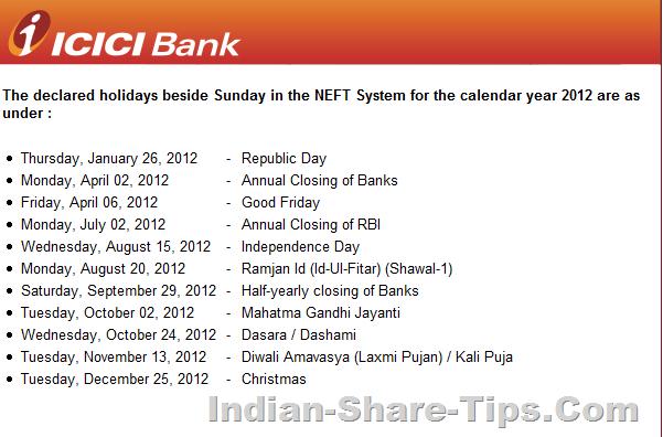 NEFT holidays 2012
