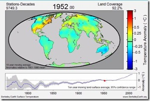 Berkley Video of 250 years of Climate Change by Decade