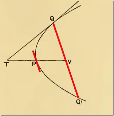 Archimedes.QuadratureParabola.P2a.2