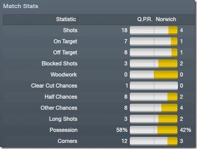 VS Norwich