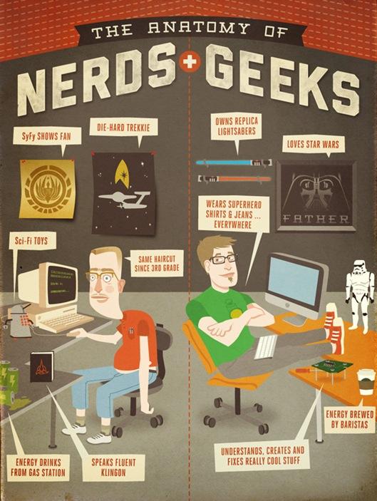 nerd-geek
