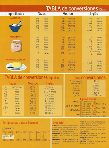 Chef bruno serr tabla de conversion en cocina volumen for Cocinar con 40 pesos