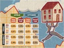 aumento-tassi-mutui