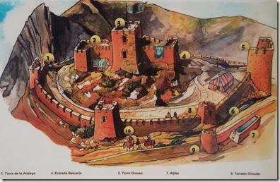 Recreación del aspecto del Castillo de Xixona en la antiguedad