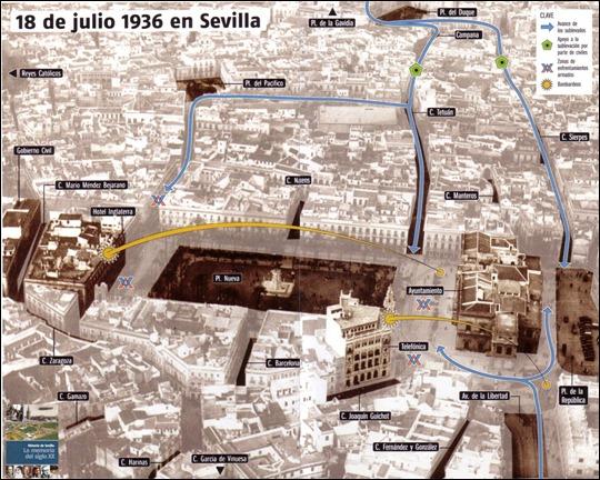 Plaza Nueva 1936