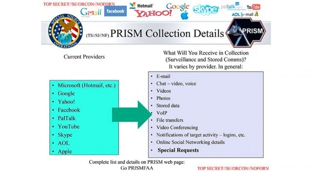 PRISM-Collection-Detail[3]