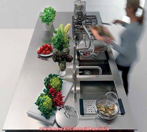 Newest Kitchen Designs