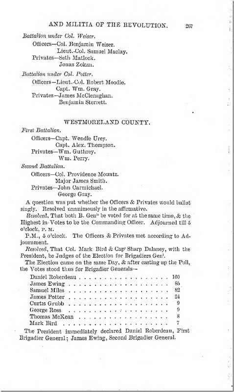 Pennsylvania Archives Series 2 Volume 13 Documents Relating to the Associations and Militia in General Page 267