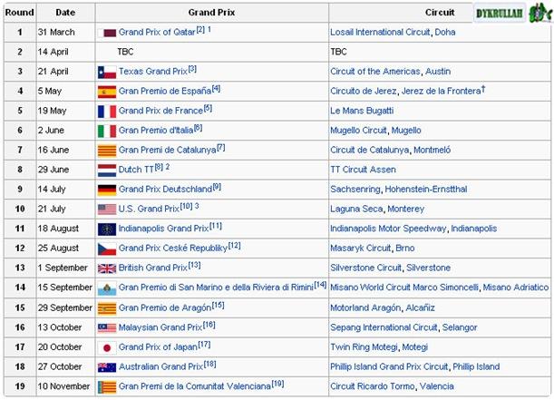 Jadwal pertandingan MotoGP 2013 Trans7