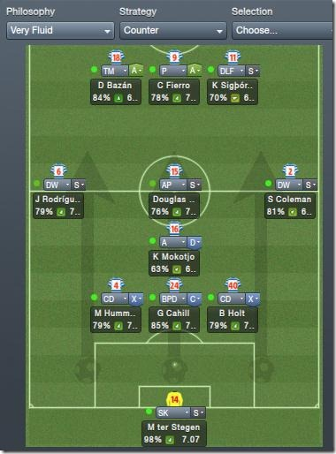 Backup FM 2012 tactics