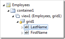 LastName data field on &#39;view1&#39; of Employees controller.