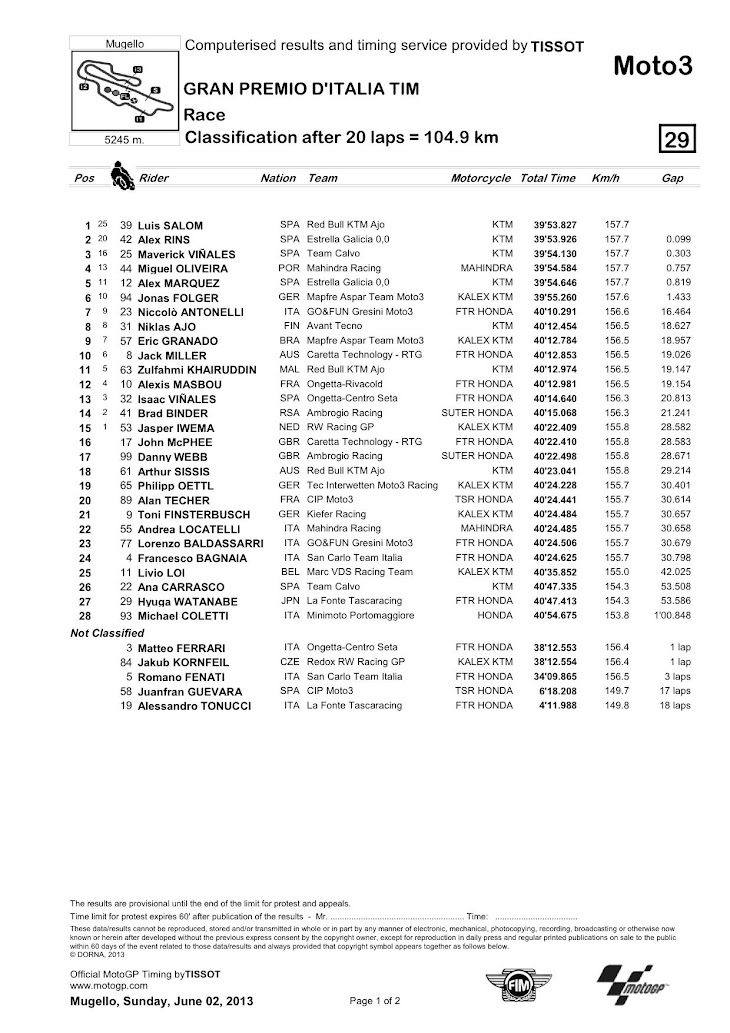 moto3_classification__35_.jpg