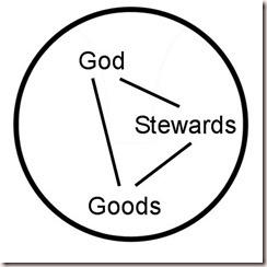 Social System Circle Work